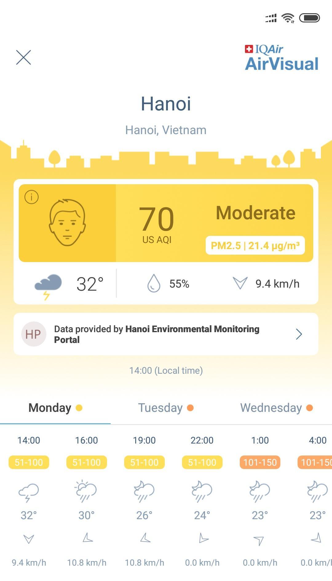 AirVisual app status in Vietnam